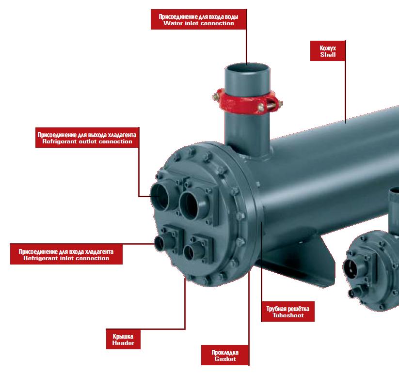 Кожухотрубный испаритель ONDA MPE 750 Королёв Паяный пластинчатый теплообменник SWEP B439 Минеральные Воды