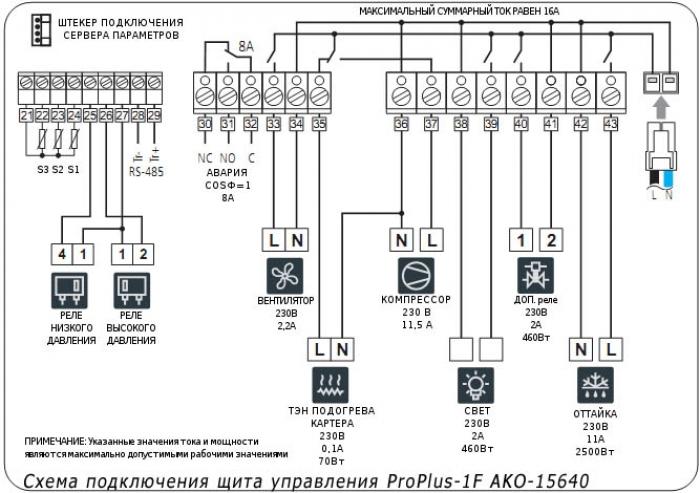 Щит управления ProPlus-1F AKO-15640